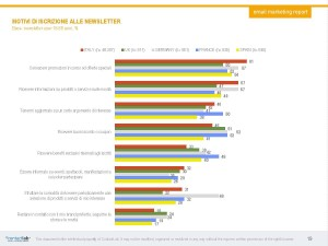 copy_0_edbs13_emailmarketingreport_092013__Pagina_19